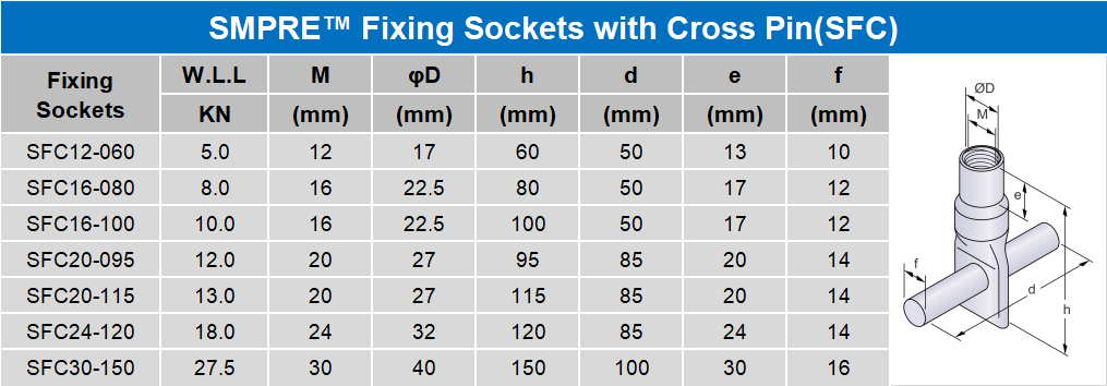 SMPRE™ fixing sockets with cross pin