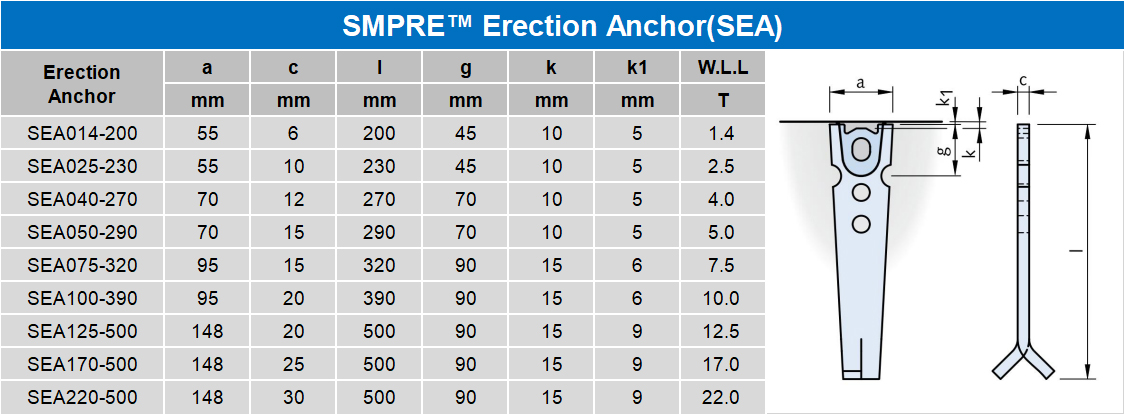 SMPRE™ Erection anchor