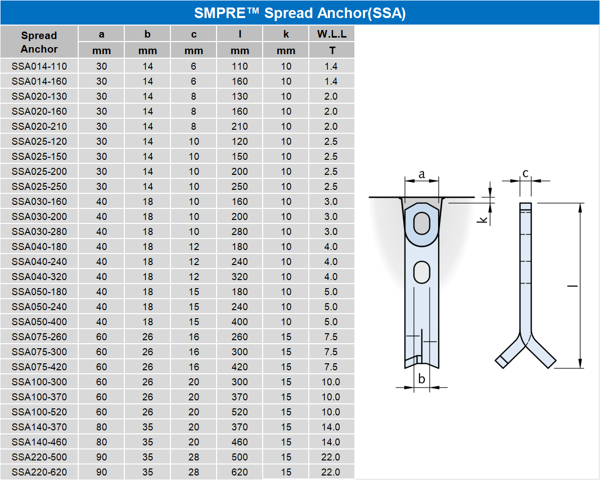 SMPRE™ spread anchor