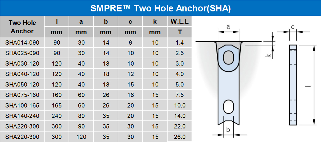 SMPRE™ two hole anchor