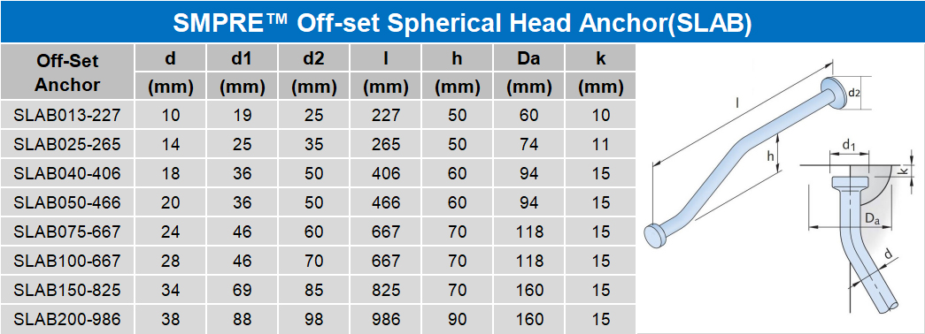 SMPRE™ off-set spherical head lifting anchor