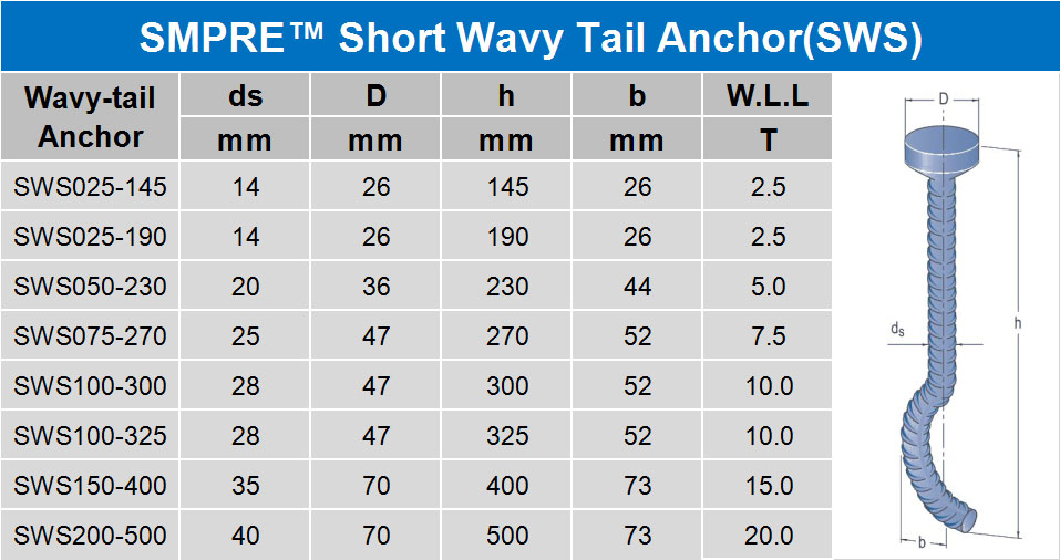SMPRE™ short wavy tail spherical head lifting anchor