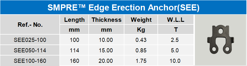 SMPRE™ edge erection anchor